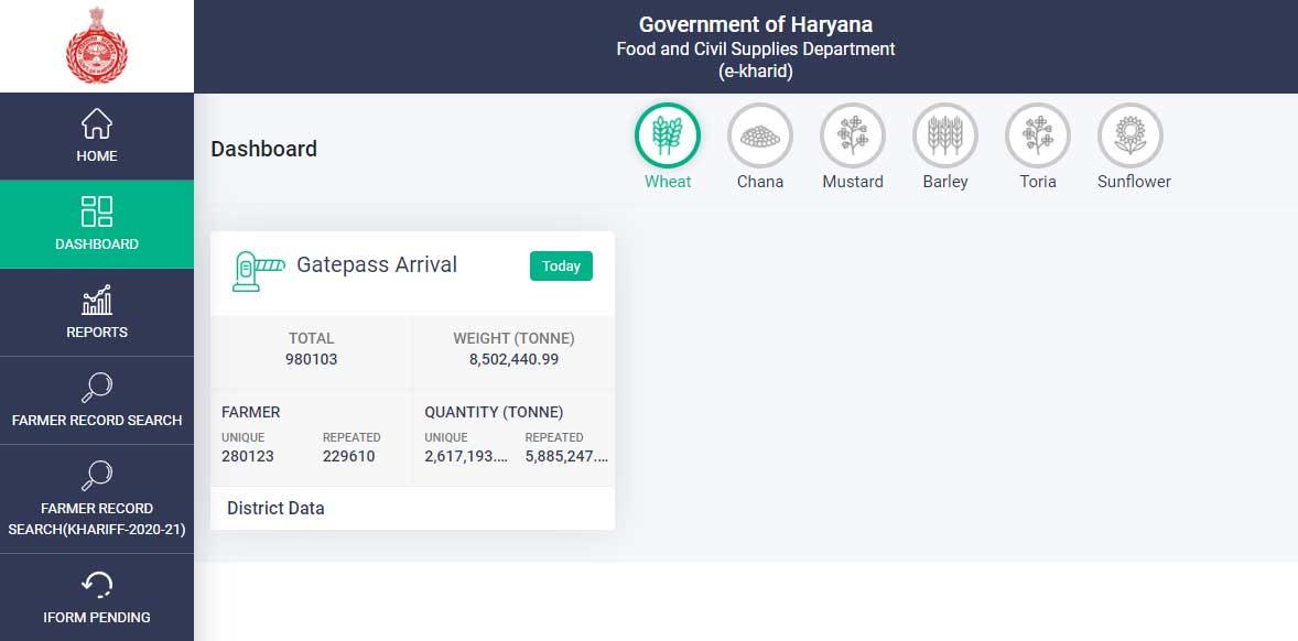 ekharid.haryana.gov.in dashboard