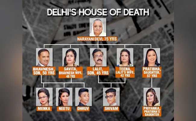 The Burari Deaths